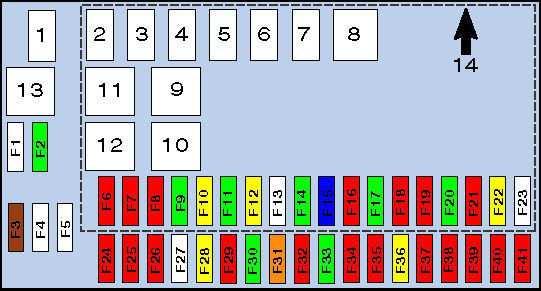 vectra b2 sis far u0131n u0131n aktif edilmesi - opel forum